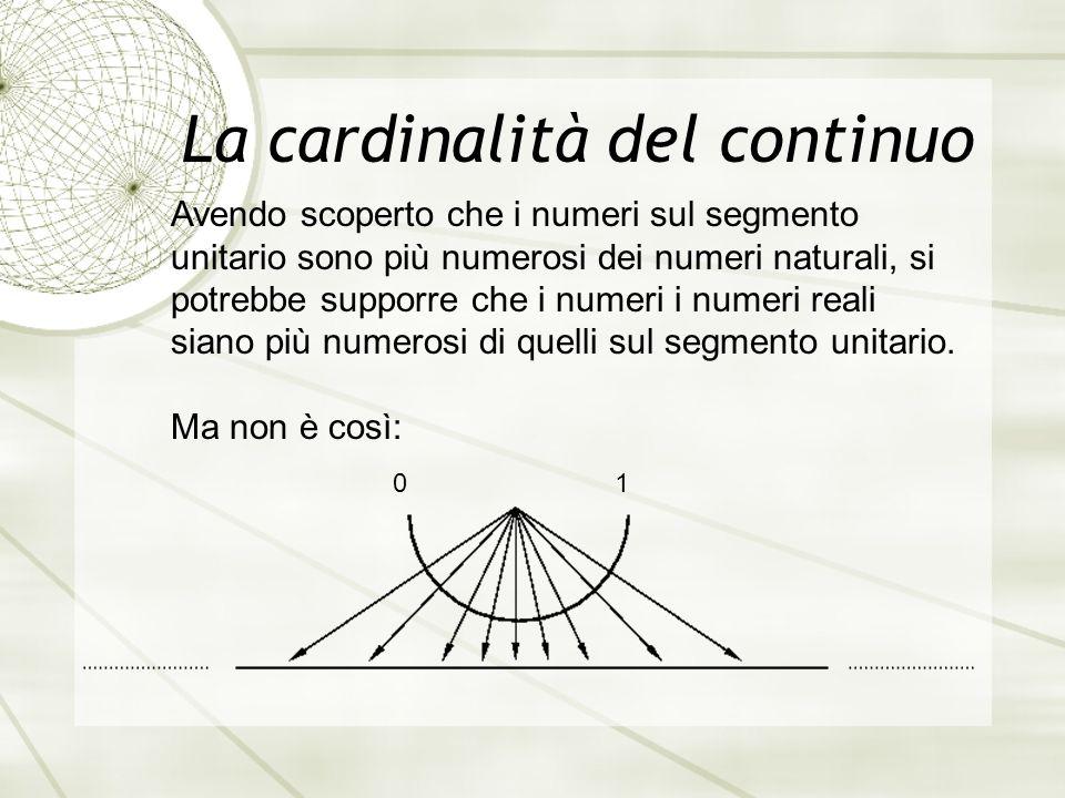 La cardinalità del continuo