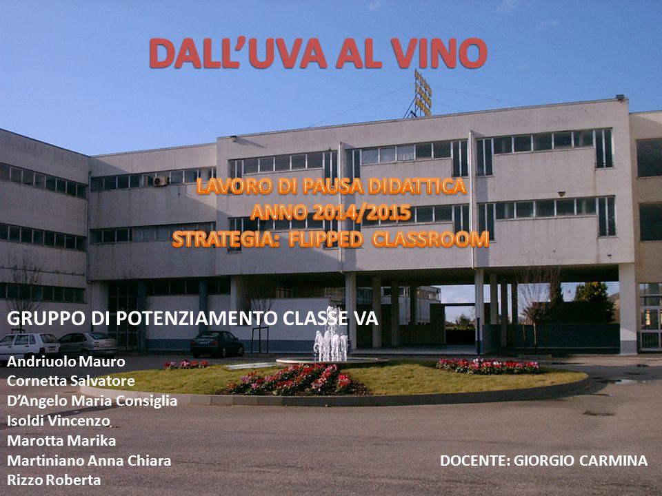 LAVORO DI PAUSA DIDATTICA STRATEGIA: FLIPPED CLASSROOM