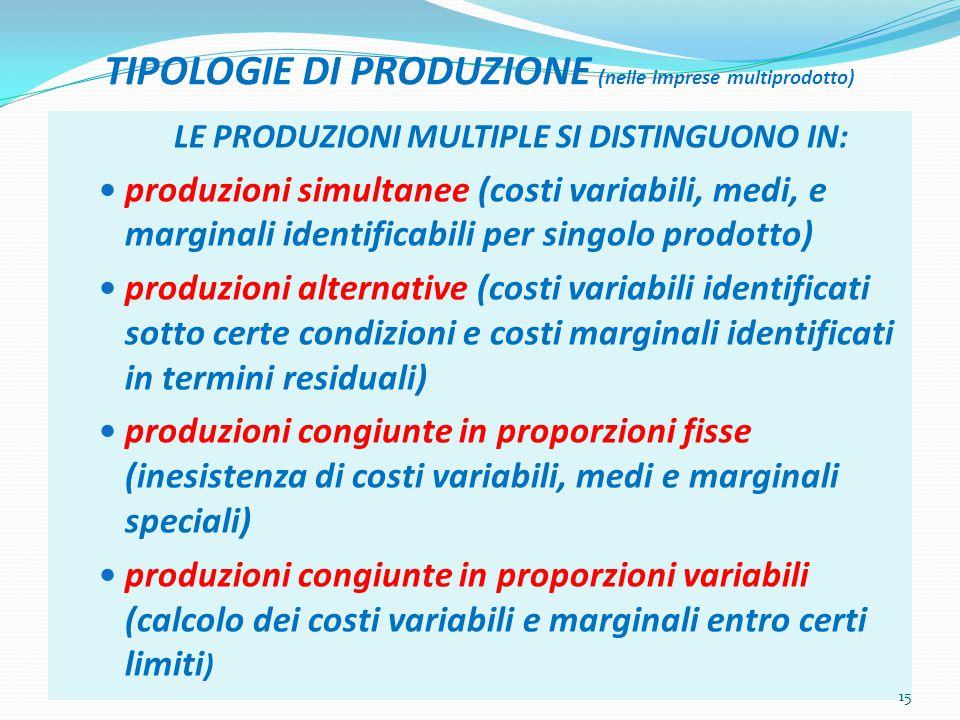 TIPOLOGIE DI PRODUZIONE (nelle imprese multiprodotto)