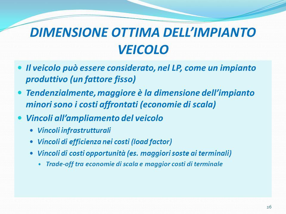 DIMENSIONE OTTIMA DELL'IMPIANTO VEICOLO