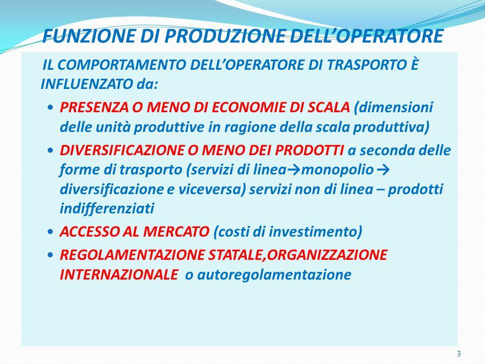 FUNZIONE DI PRODUZIONE DELL'OPERATORE
