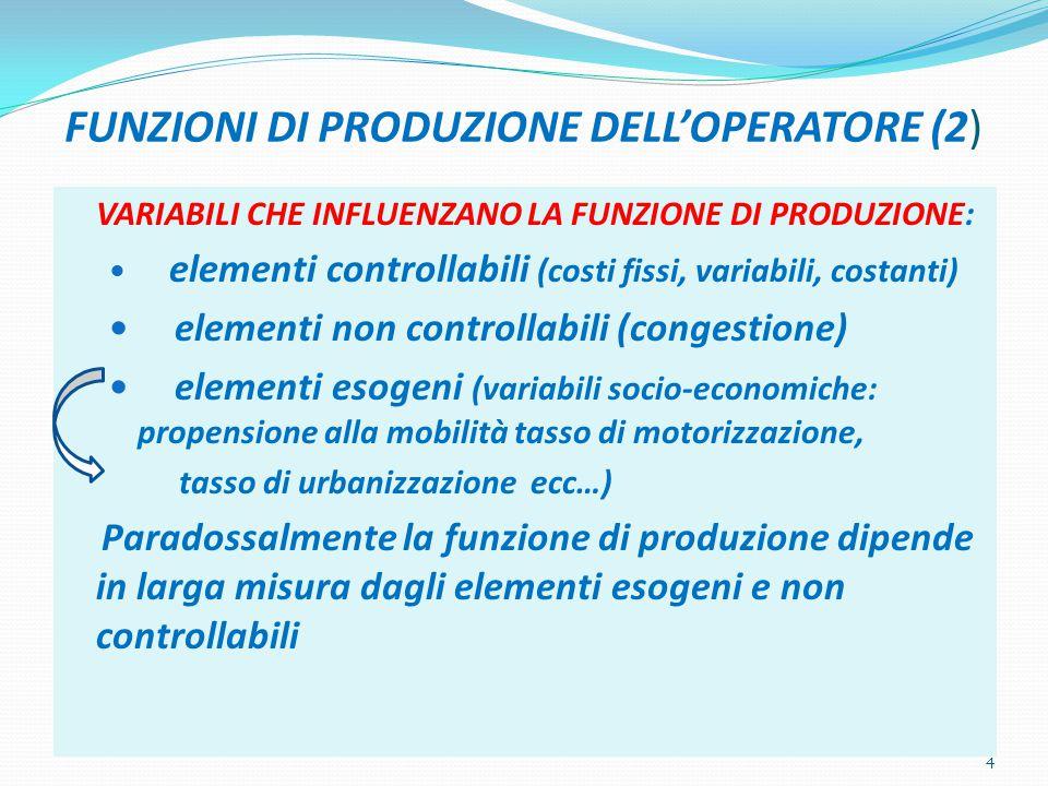 FUNZIONI DI PRODUZIONE DELL'OPERATORE (2)