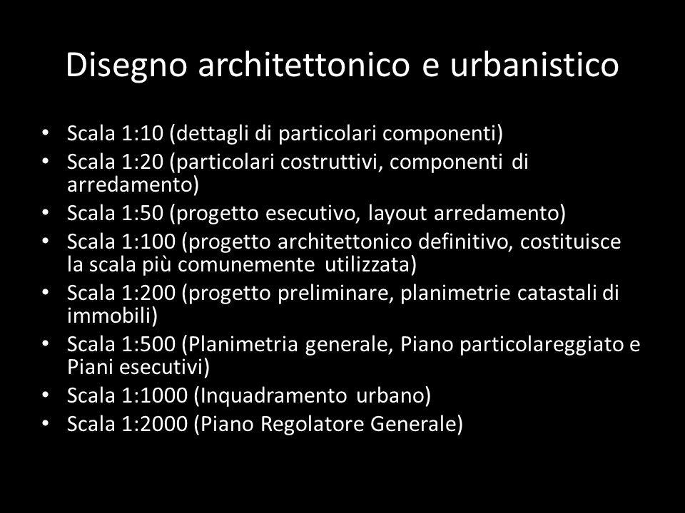 Disegno architettonico e urbanistico
