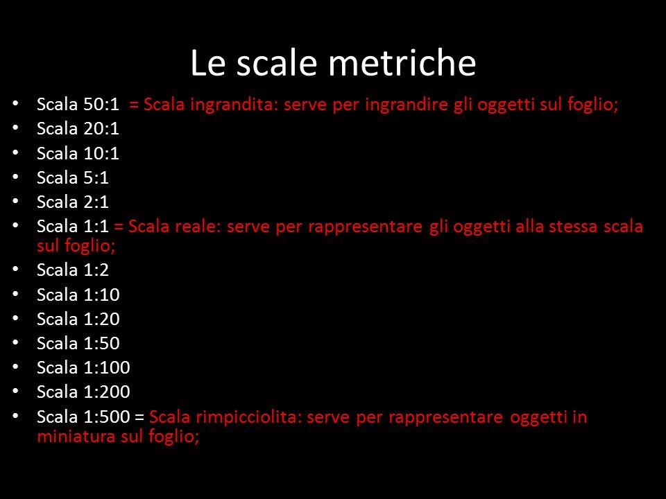 Le scale metriche Scala 50:1 = Scala ingrandita: serve per ingrandire gli oggetti sul foglio; Scala 20:1.