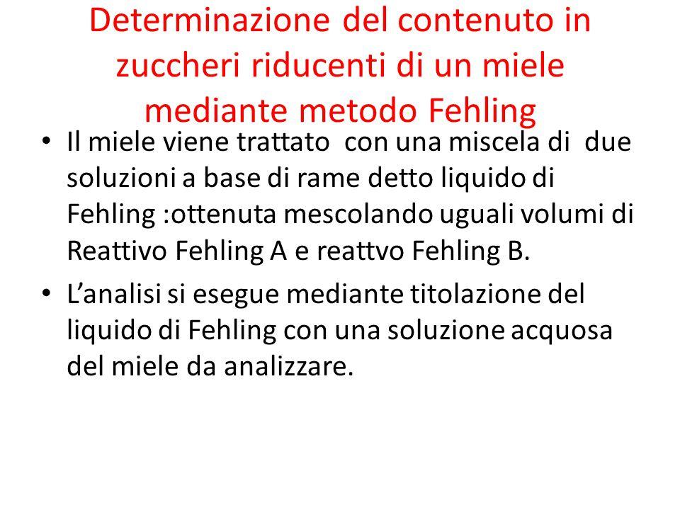 Determinazione del contenuto in zuccheri riducenti di un miele mediante metodo Fehling