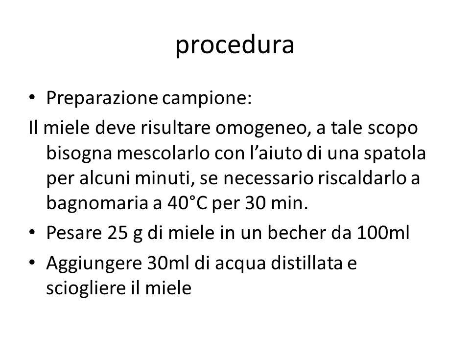 procedura Preparazione campione: