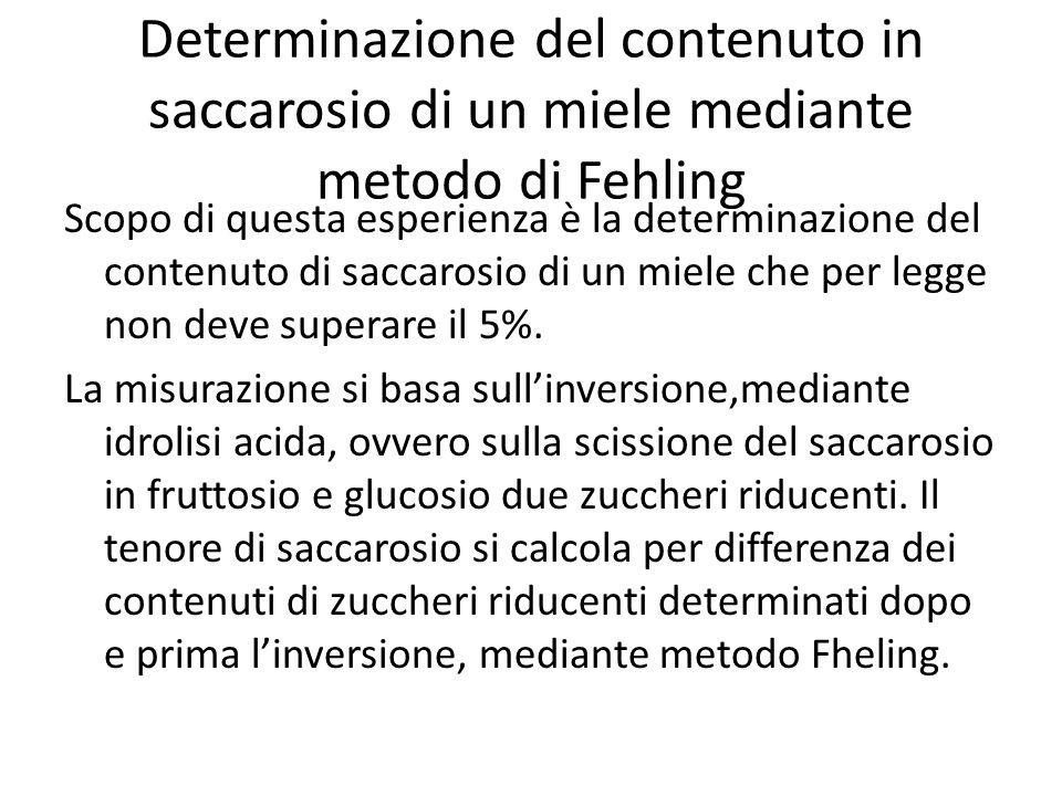 Determinazione del contenuto in saccarosio di un miele mediante metodo di Fehling