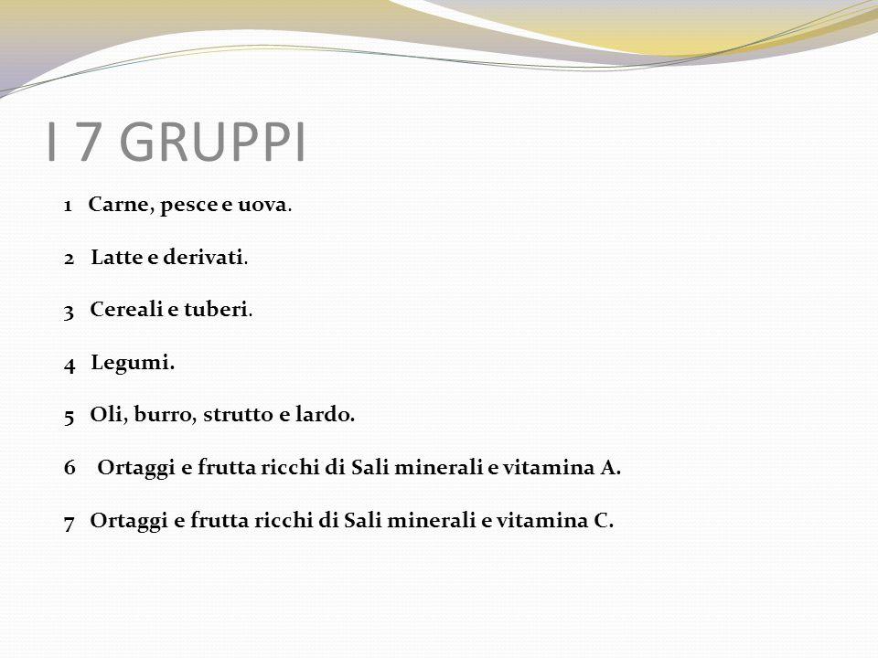 I 7 GRUPPI 1 Carne, pesce e uova. 2 Latte e derivati.