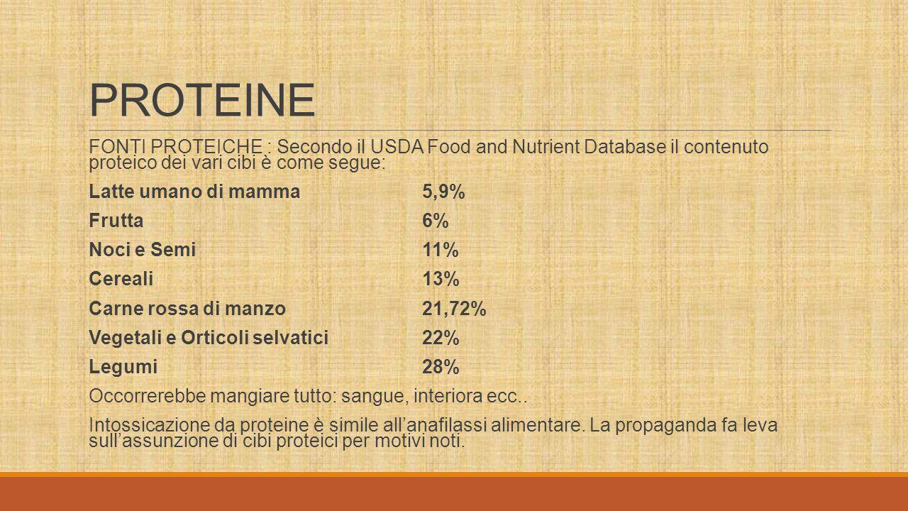 PROTEINE FONTI PROTEICHE : Secondo il USDA Food and Nutrient Database il contenuto proteico dei vari cibi è come segue: