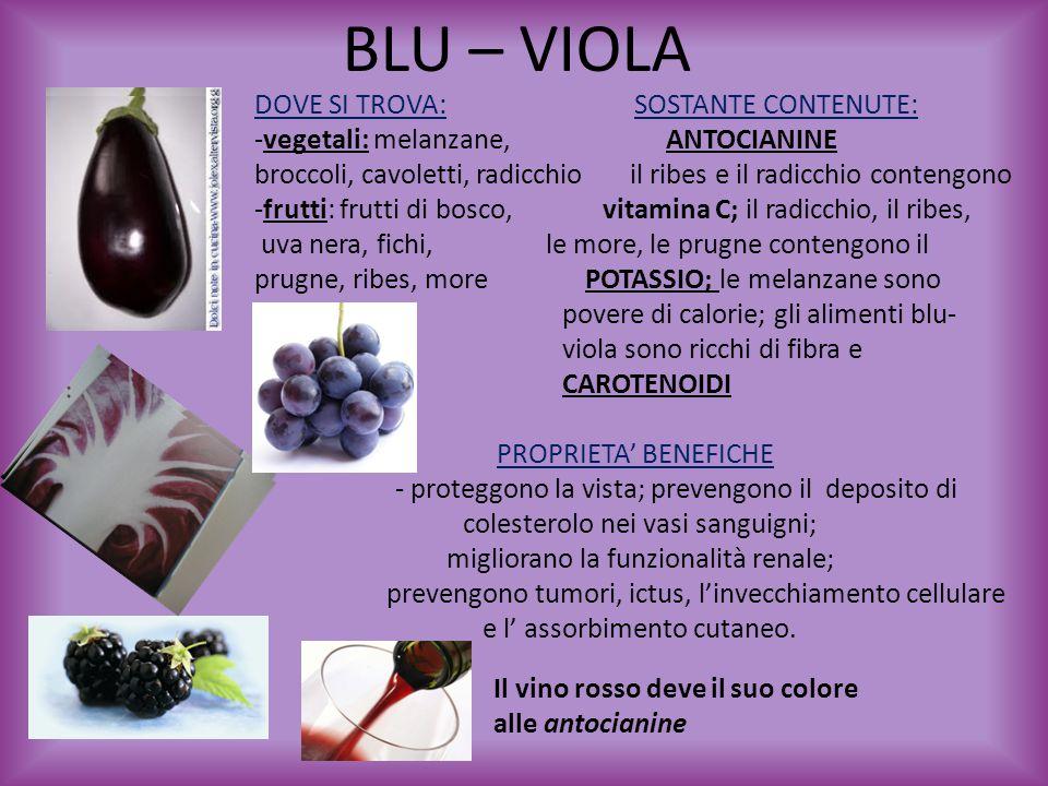 Il colore degli alimenti vegetali piante pollini e for Arredo ingross 3 dove si trova