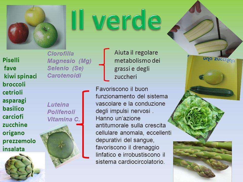 Il verde Aiuta il regolare metabolismo dei grassi e degli zuccheri