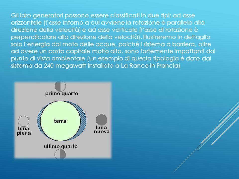 Gli idro generatori possono essere classificati in due tipi: ad asse orizzontale (l'asse intorno a cui avviene la rotazione è parallelo alla direzione della velocità) e ad asse verticale (l'asse di rotazione è perpendicolare alla direzione della velocità).