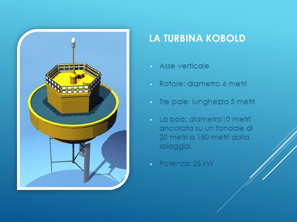 La turbina Kobold Asse verticale Rotore: diametro 6 metri