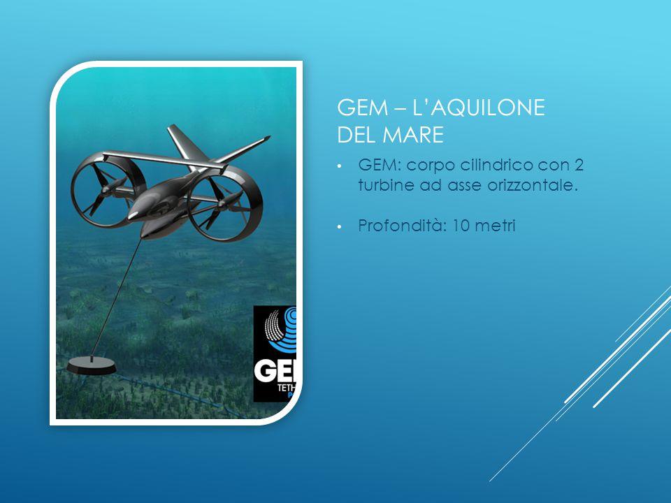 GEM – L'aquilone del mare