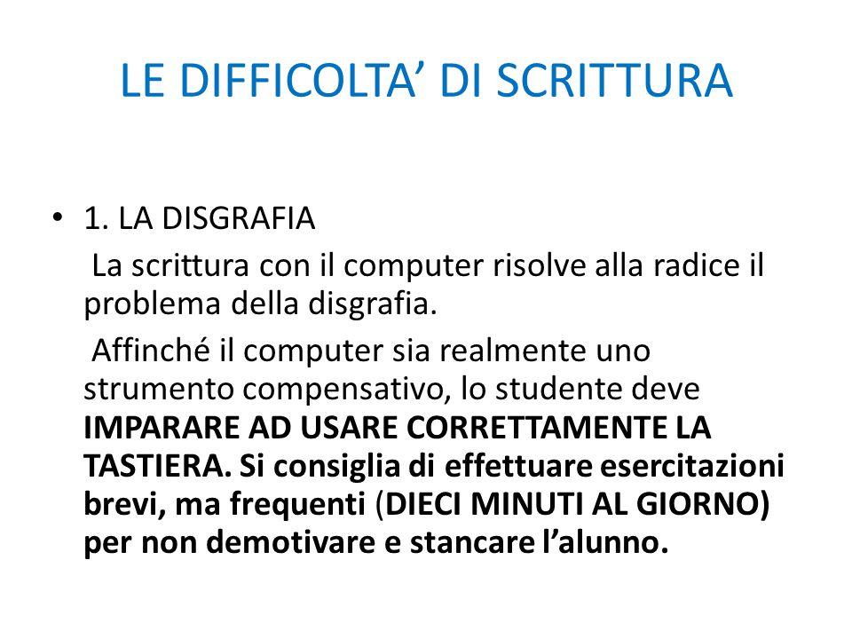 LE DIFFICOLTA' DI SCRITTURA