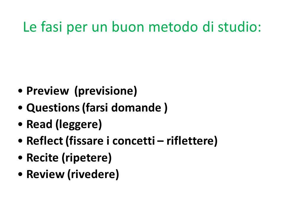 Le fasi per un buon metodo di studio: