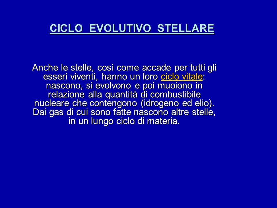 CICLO EVOLUTIVO STELLARE