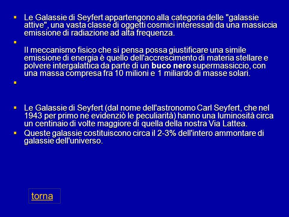 Le Galassie di Seyfert appartengono alla categoria delle galassie attive , una vasta classe di oggetti cosmici interessati da una massiccia emissione di radiazione ad alta frequenza.
