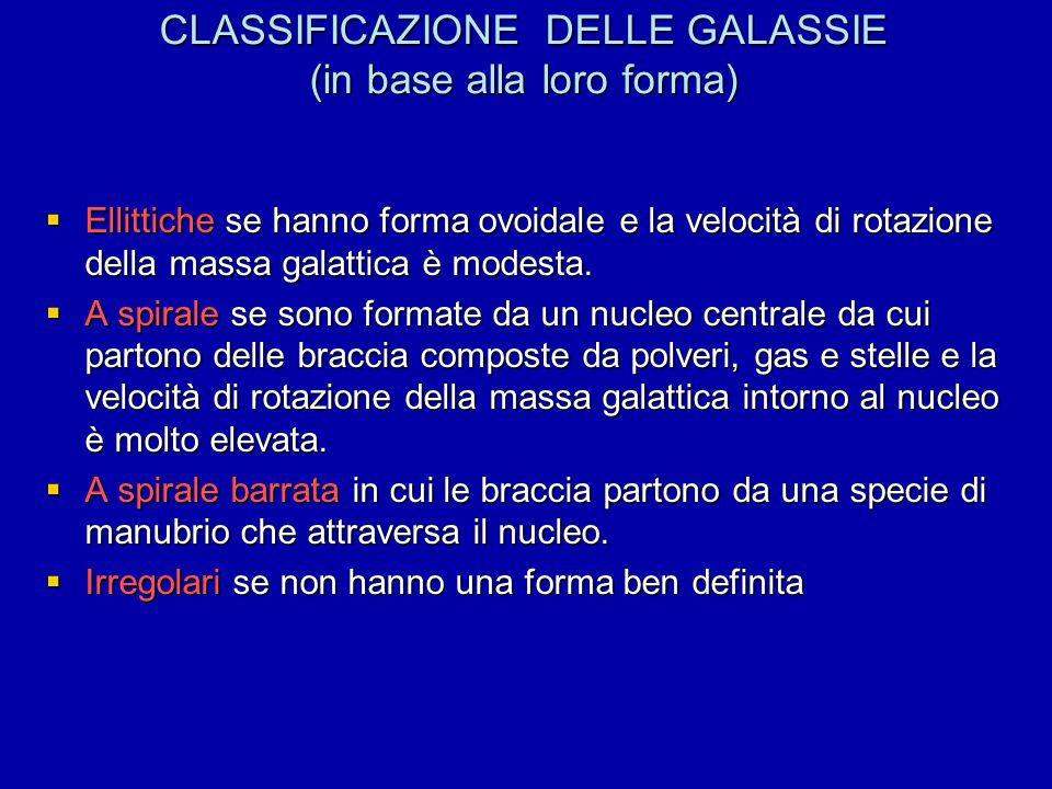 CLASSIFICAZIONE DELLE GALASSIE (in base alla loro forma)