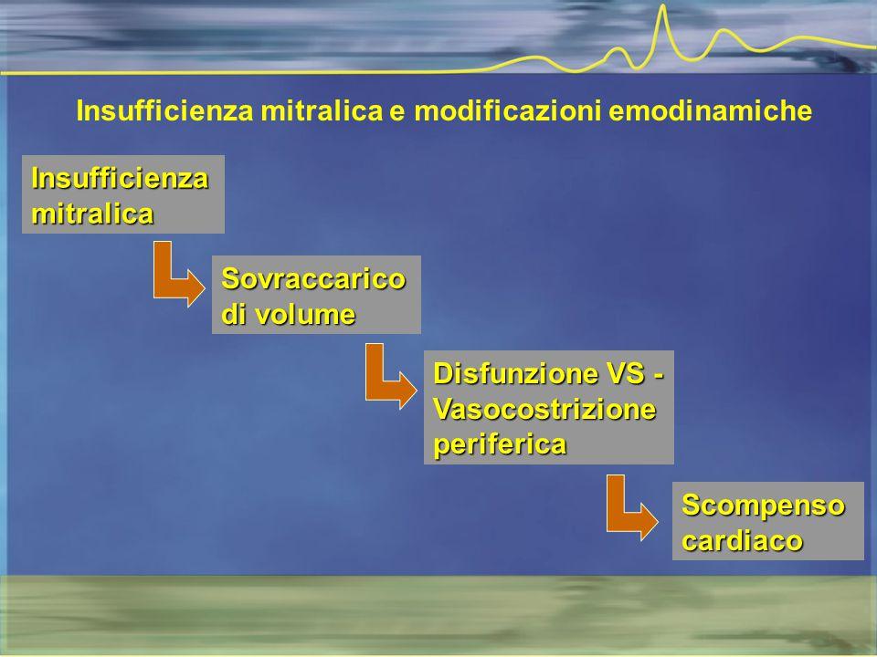 Insufficienza mitralica e modificazioni emodinamiche