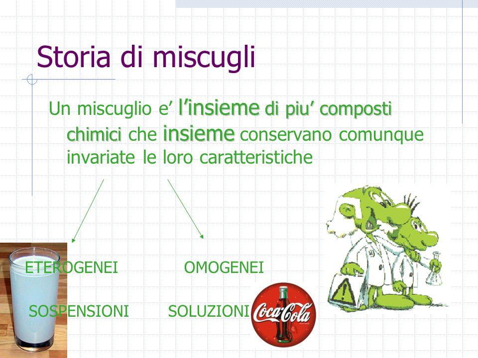 Storia di miscugli Un miscuglio e' l'insieme di piu' composti chimici che insieme conservano comunque invariate le loro caratteristiche.