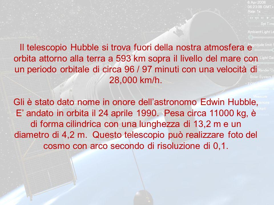 Il telescopio Hubble si trova fuori della nostra atmosfera e orbita attorno alla terra a 593 km sopra il livello del mare con un periodo orbitale di circa 96 / 97 minuti con una velocità di 28,000 km/h.