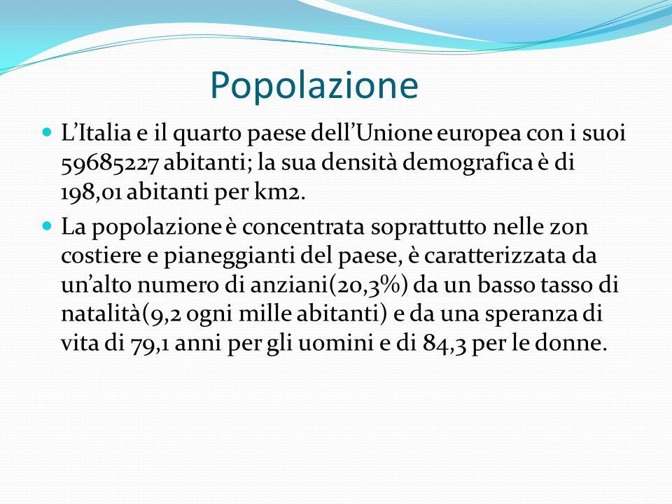 Popolazione L'Italia e il quarto paese dell'Unione europea con i suoi 59685227 abitanti; la sua densità demografica è di 198,01 abitanti per km2.