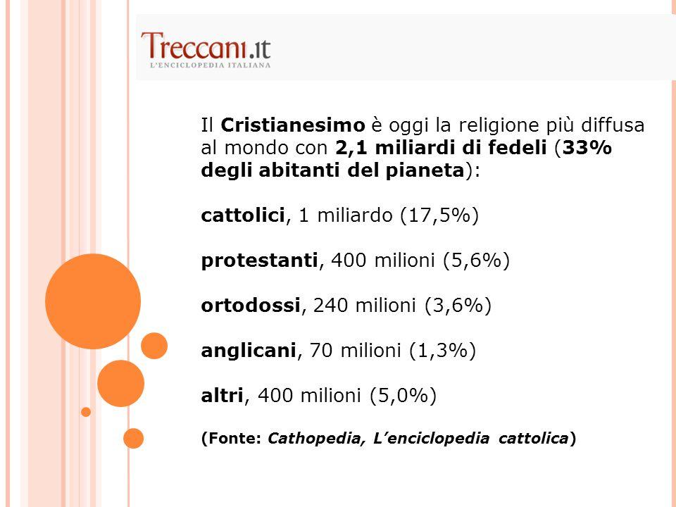 cattolici, 1 miliardo (17,5%) protestanti, 400 milioni (5,6%)