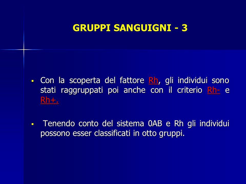 GRUPPI SANGUIGNI - 3 Con la scoperta del fattore Rh, gli individui sono stati raggruppati poi anche con il criterio Rh- e Rh+.