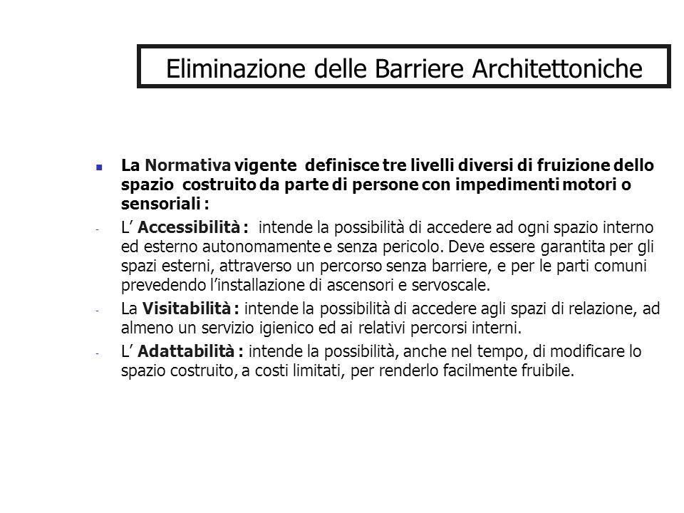 Eliminazione delle Barriere Architettoniche