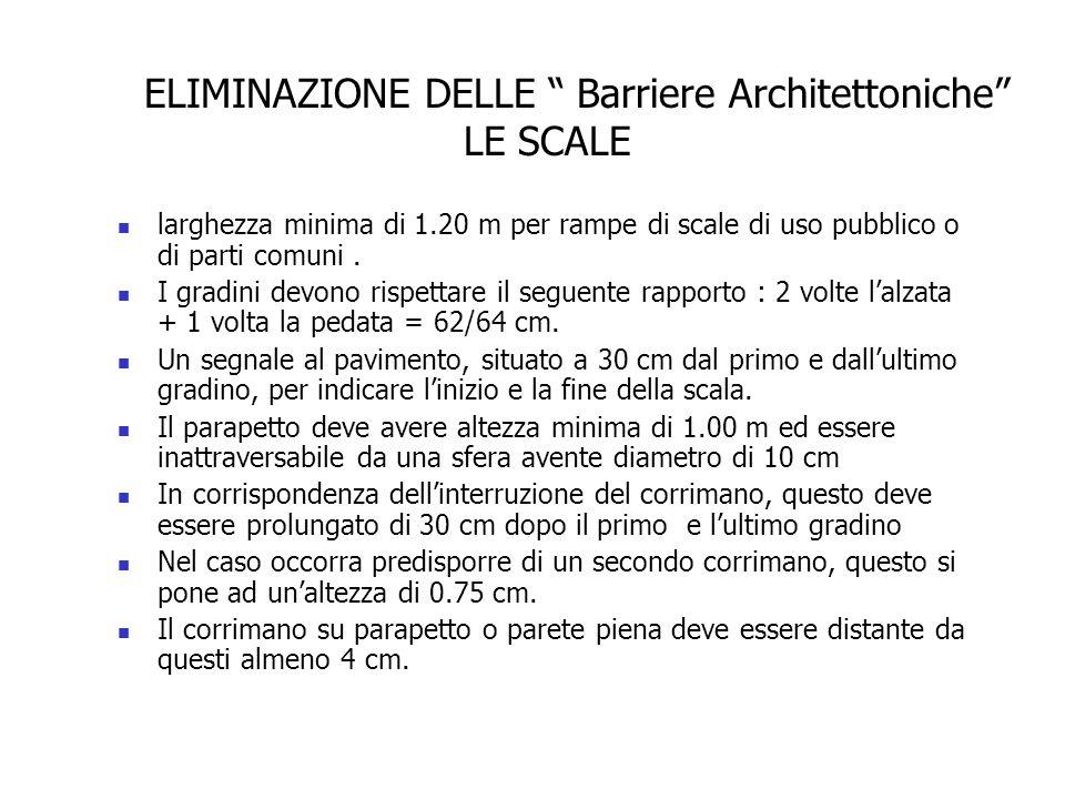 ELIMINAZIONE DELLE Barriere Architettoniche LE SCALE