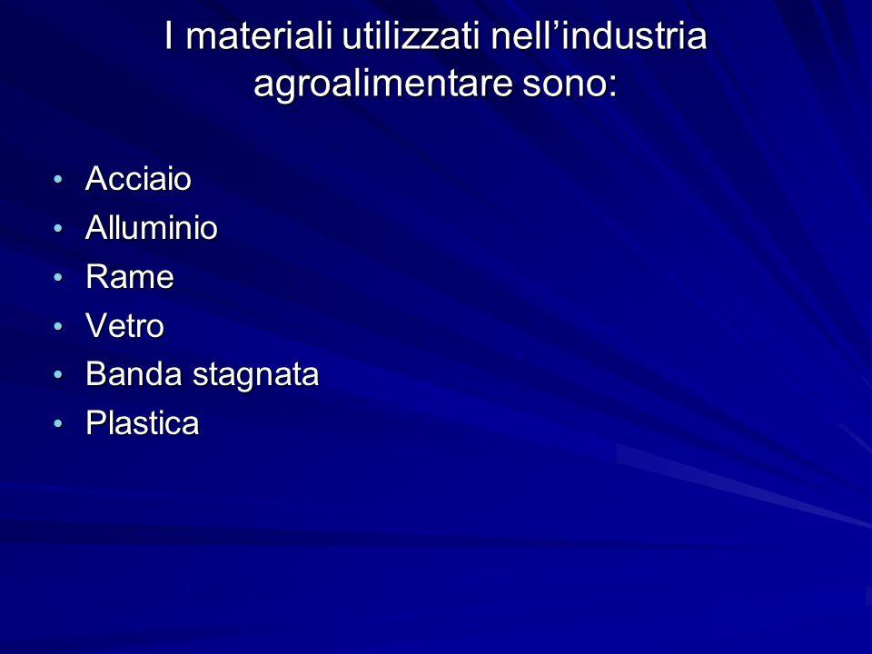 I materiali utilizzati nell'industria agroalimentare sono: