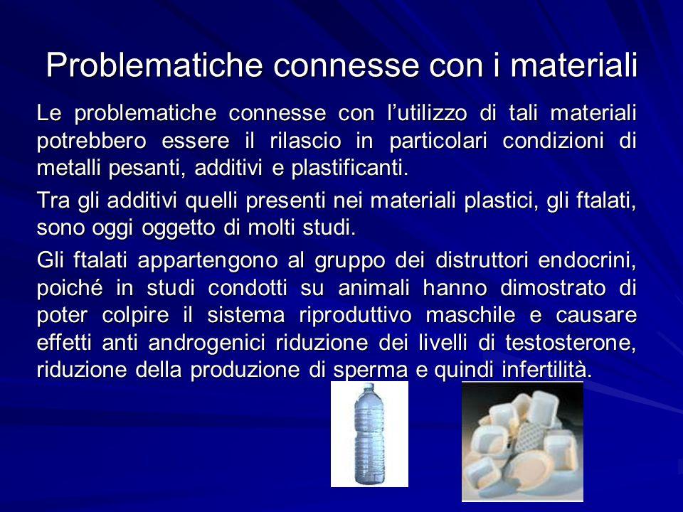 Problematiche connesse con i materiali