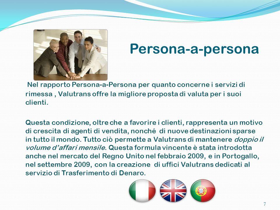 Persona-a-persona