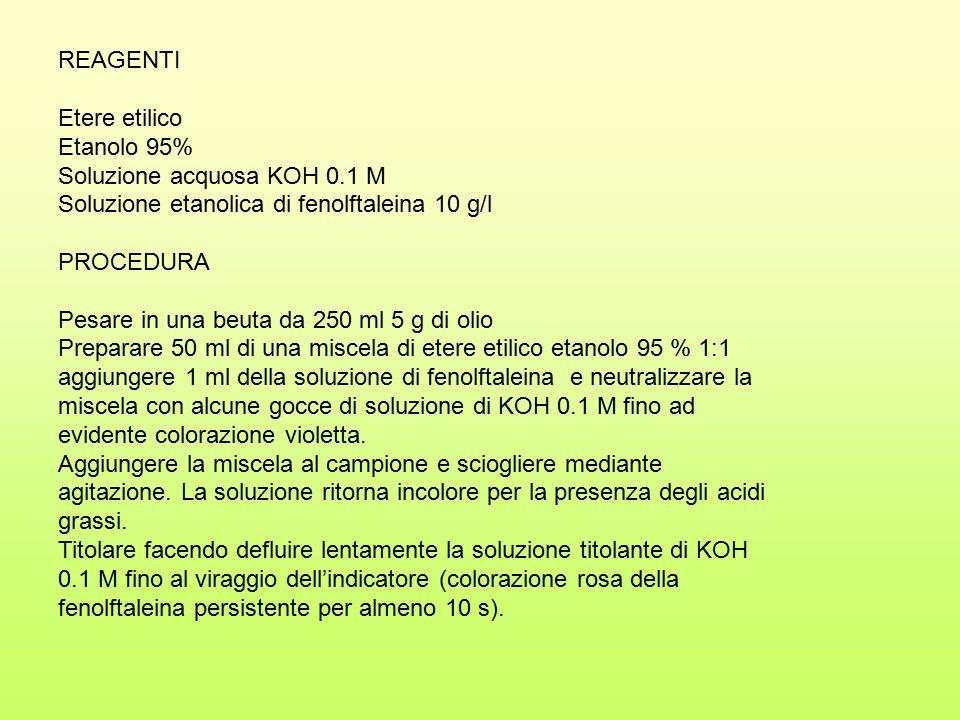REAGENTI Etere etilico. Etanolo 95% Soluzione acquosa KOH 0.1 M. Soluzione etanolica di fenolftaleina 10 g/l.
