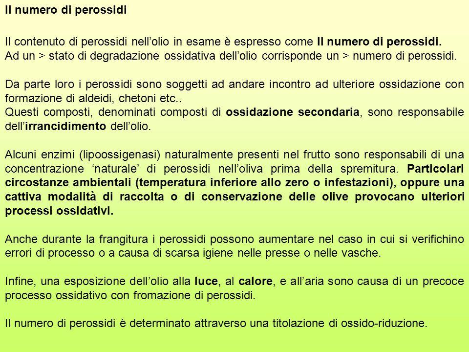 Il numero di perossidi Il contenuto di perossidi nell'olio in esame è espresso come Il numero di perossidi.