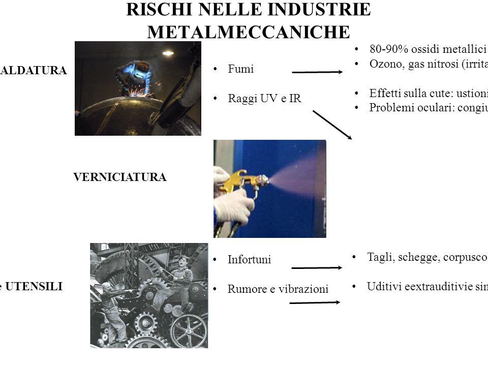 RISCHI NELLE INDUSTRIE METALMECCANICHE