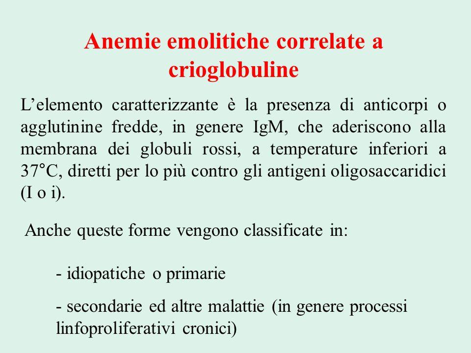 Anemie emolitiche correlate a crioglobuline