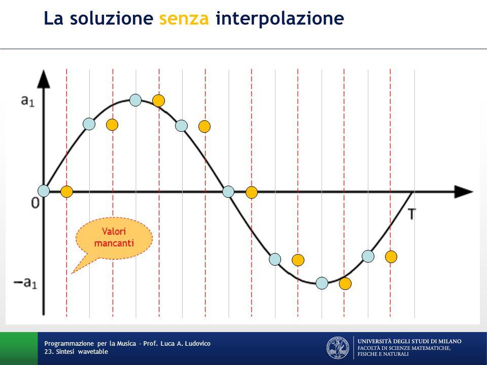 La soluzione senza interpolazione