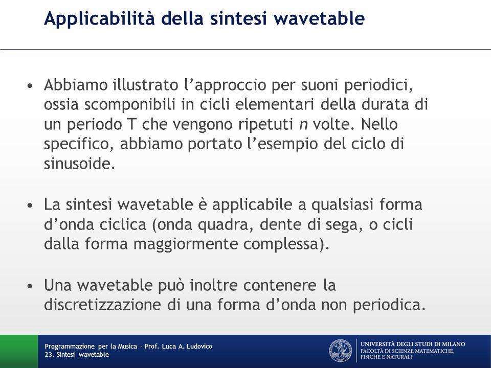Applicabilità della sintesi wavetable