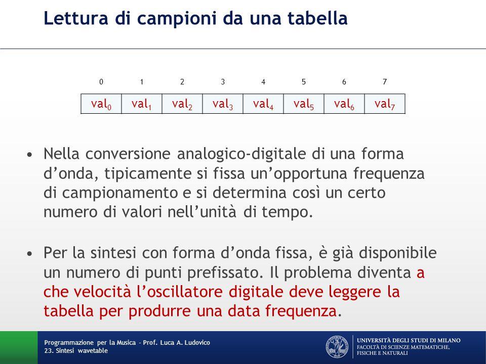 Lettura di campioni da una tabella