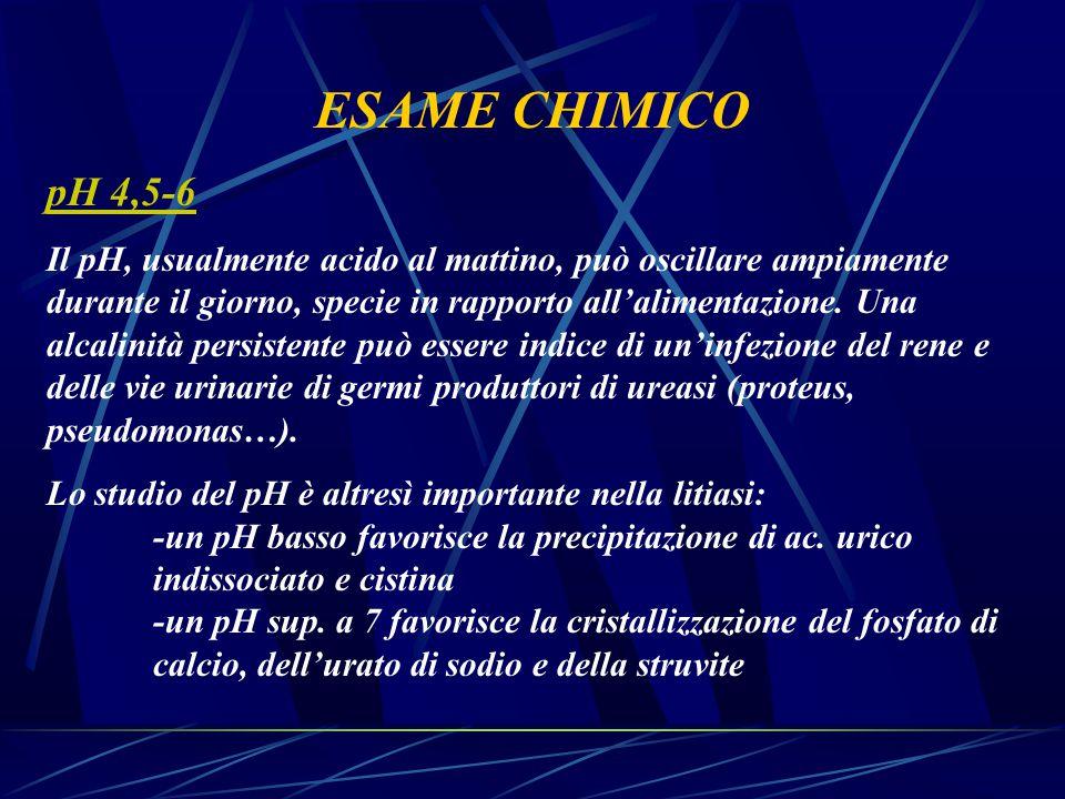 ESAME CHIMICO pH 4,5-6.