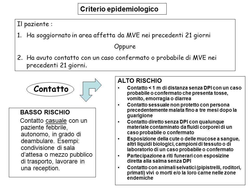 Contatto Criterio epidemiologico Il paziente :