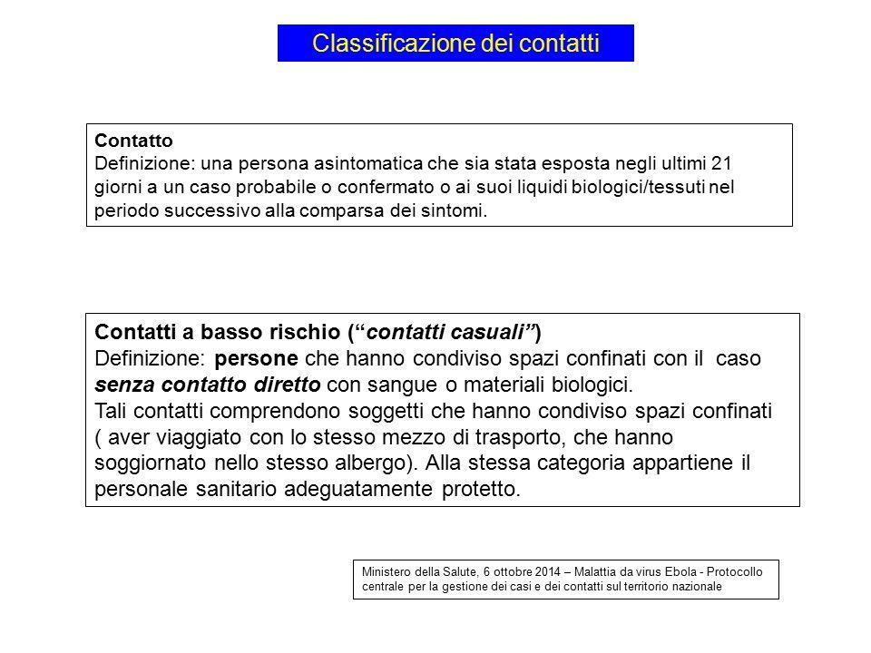 Classificazione dei contatti
