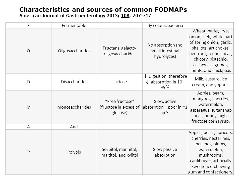 Characteristics and sources of common FODMAPs
