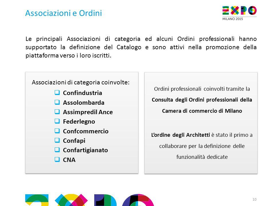Associazioni e Ordini