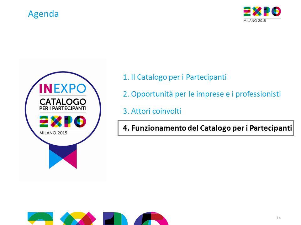 Agenda 1. Il Catalogo per i Partecipanti