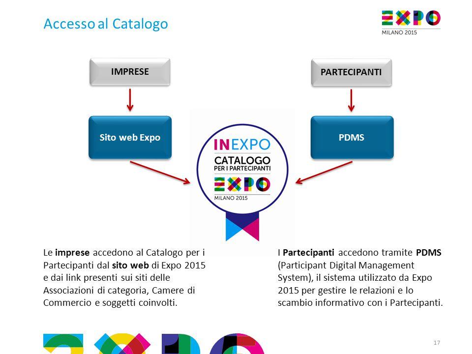 Accesso al Catalogo IMPRESE PARTECIPANTI Sito web Expo PDMS