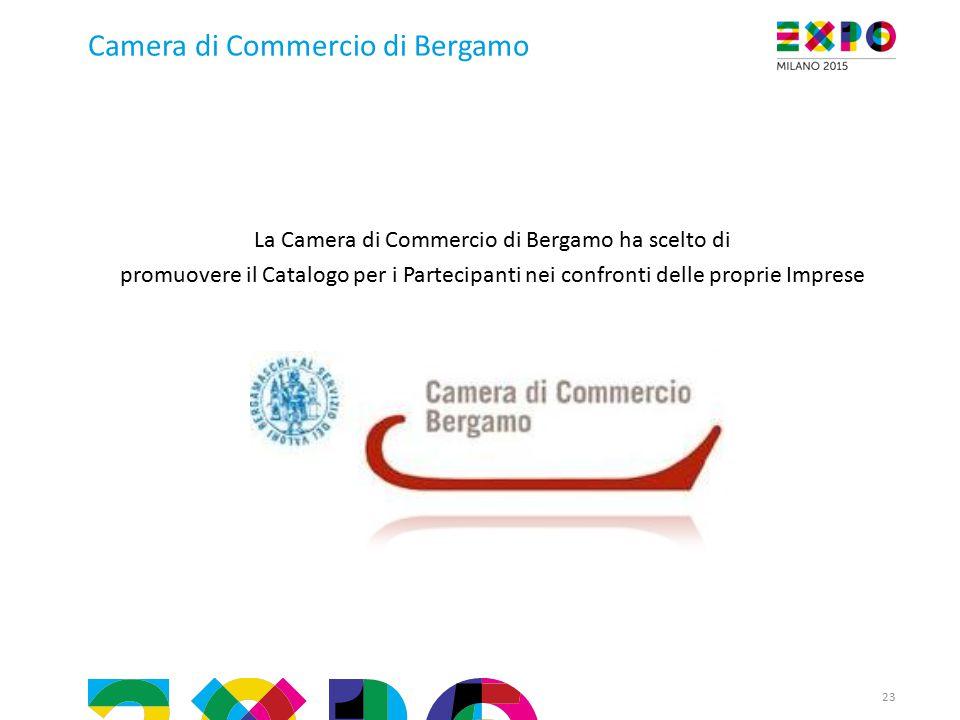 Camera di Commercio di Bergamo