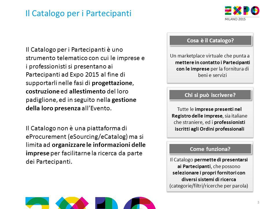 Il Catalogo per i Partecipanti